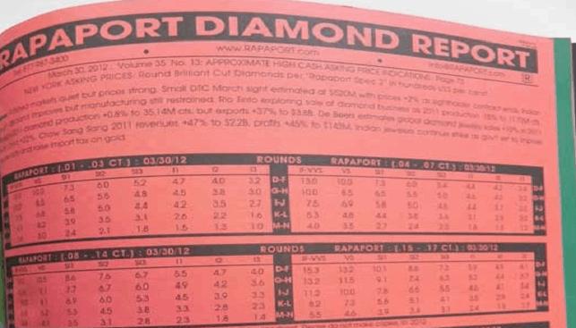רפפורט יהלומים