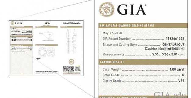 GIA תכנית ליטוש יהלומים